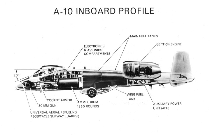 1024px-A-10_Cross_Section.jpg
