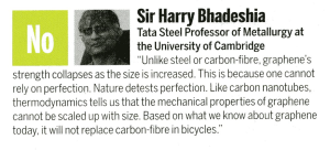 Sir Harry Bhadeshia: Graphene won't deliver improved mechanical properties