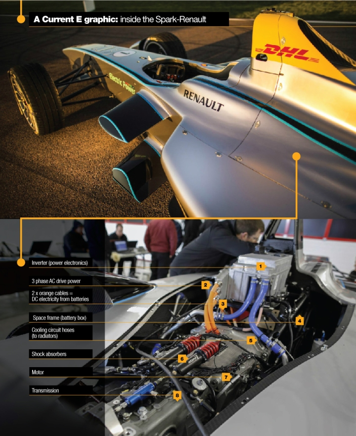 current-e-graphic-inside-the-formula-e-racing-car