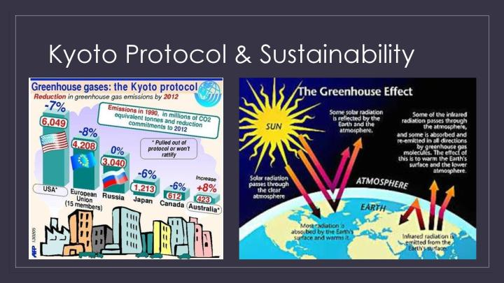 GCSE Revision Kyoto Protocol and Sustainability-page-003