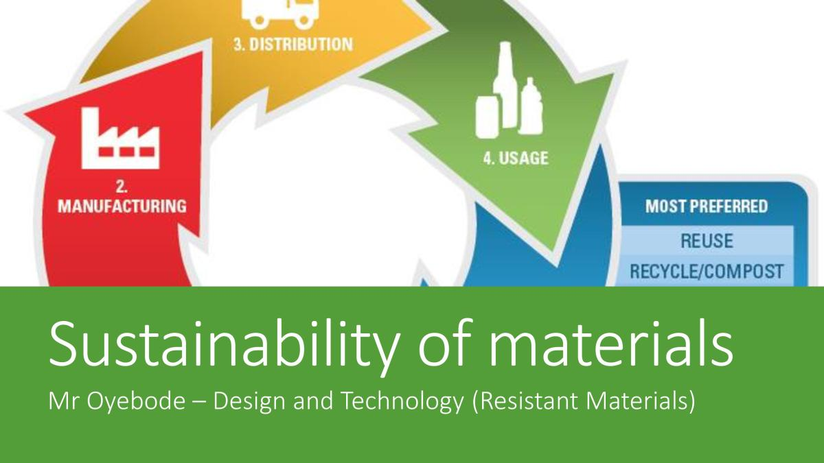 Design and Technology Resources: Sustainability of materials