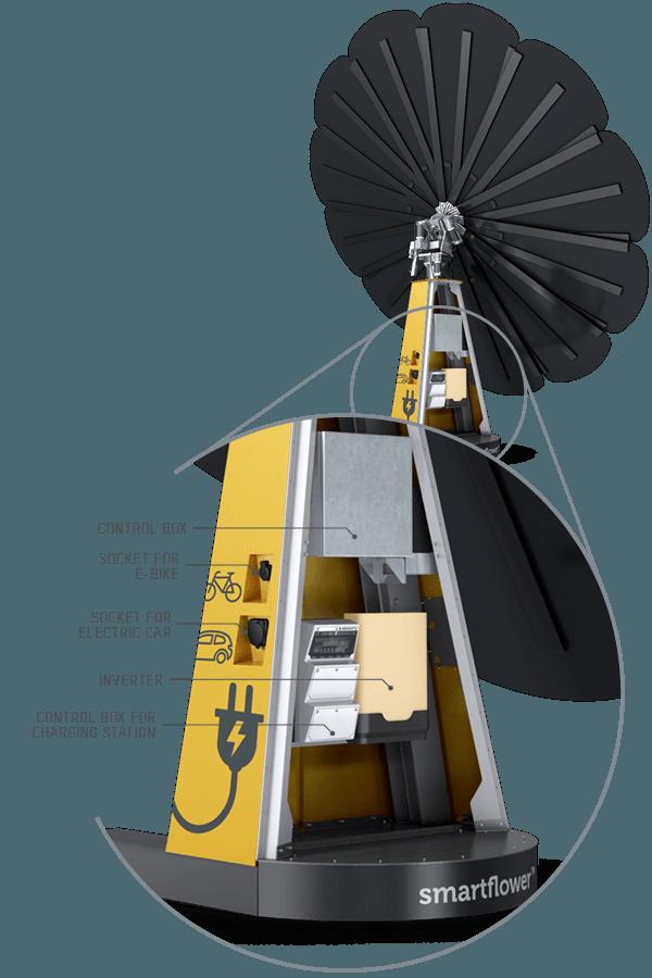 smartflower solar 4