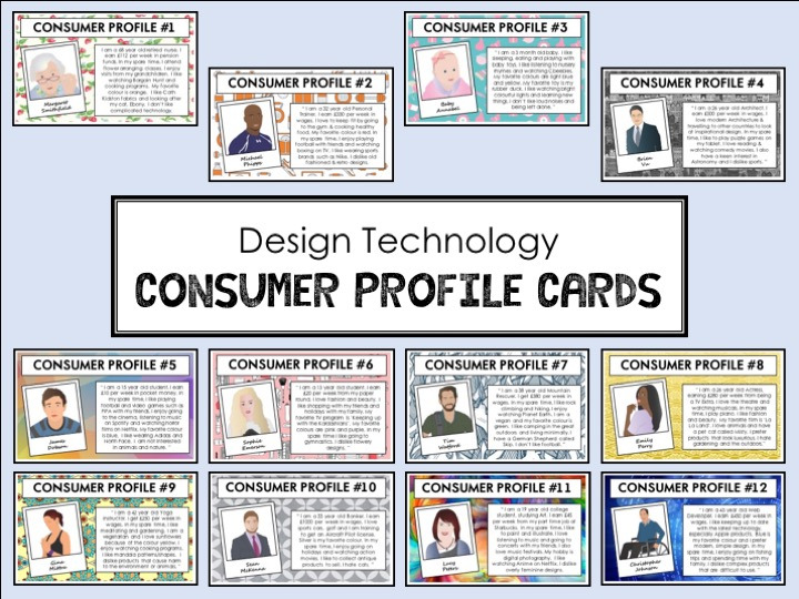 CONSUMER PROFILE CARDS